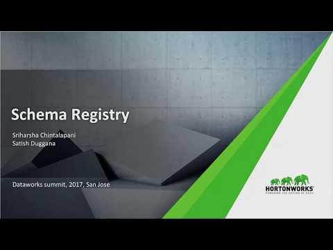 Schema Registry - Set your data free