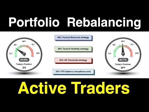 Video #97)  Constant Portfolio Rebalancing for Active Traders