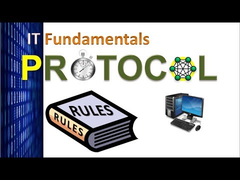 Fundamentals Of Communication Protocol (TCP, IP, UDP, Serial) :simplified Tutorial For Beginners
