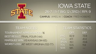 2014 NCAA Tournament: Iowa State Cyclones Team Profile
