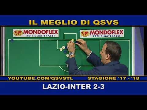 QSVS - I GOL DI LAZIO - INTER 2-3 - TELELOMBARDIA / TOP CALCIO 24
