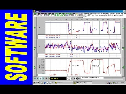 Automotive Waveform Database Software