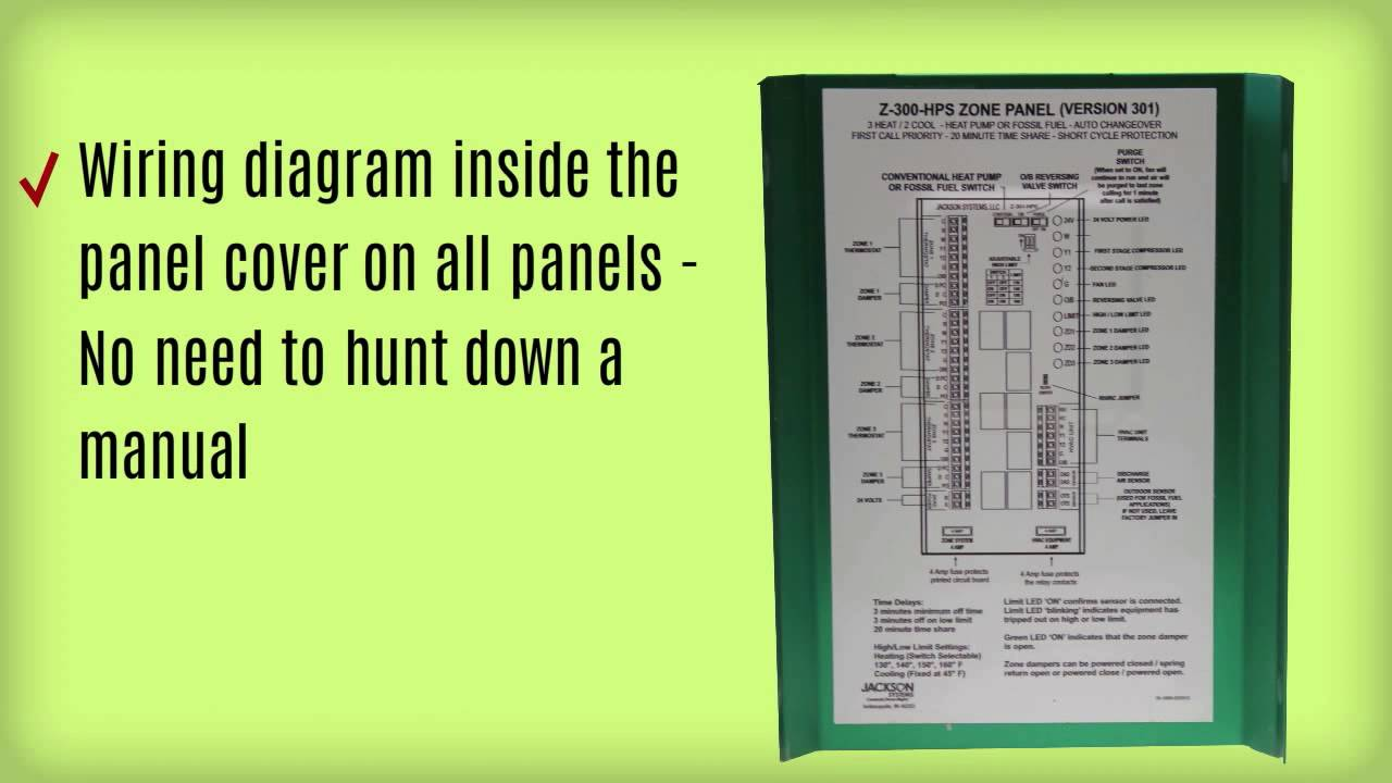 hight resolution of green zone pre configured zoning panel smart hvac products