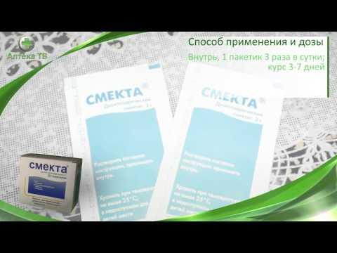 Лекарственный(медикаментозный) гастрит: причины и лечение