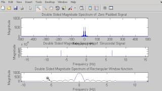 DFT windowing Explanation and Demo