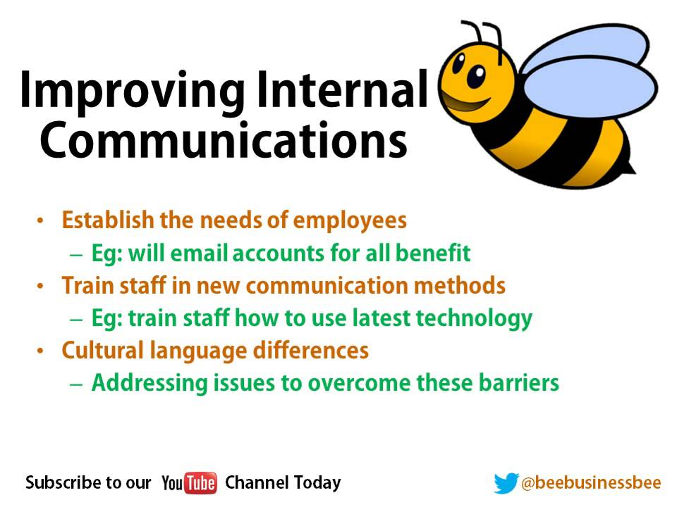 Bee Business Bee Effective Employer Employee Relations Presentation - Employee Presentations