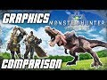 Monster Hunter World Graphics Comparison