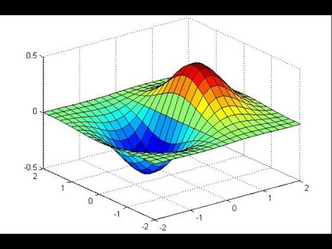 3d plots in matlab for beginners plotting in 3d in