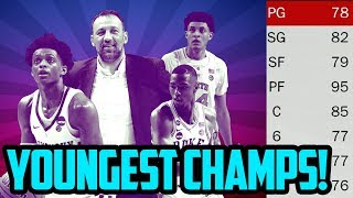YOUNGEST CHAMPS! 2018 SACRAMENTO KINGS REBUILD! NBA 2K17