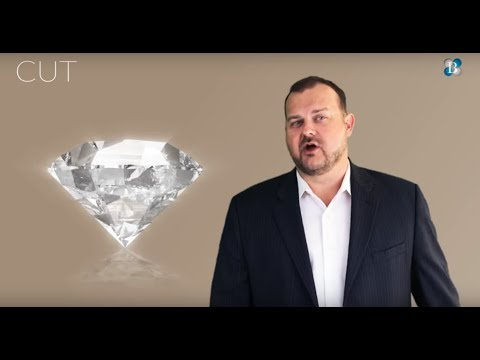 Round Brilliant Cut Diamond Guide