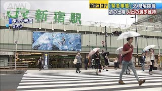「緊急事態」39県解除後、初の土曜 人出の減少維持(20/05/17)