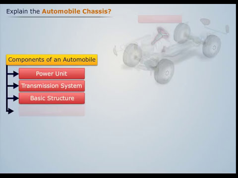Automobile Chassis and Suspension - Part 1 - Magic Marks