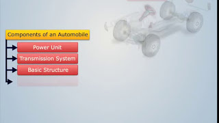 Automobile Chassis and Suspension - Part 1 - Dragonfly Education