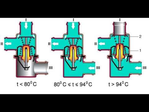 Как проверить термостат на автомобиле?