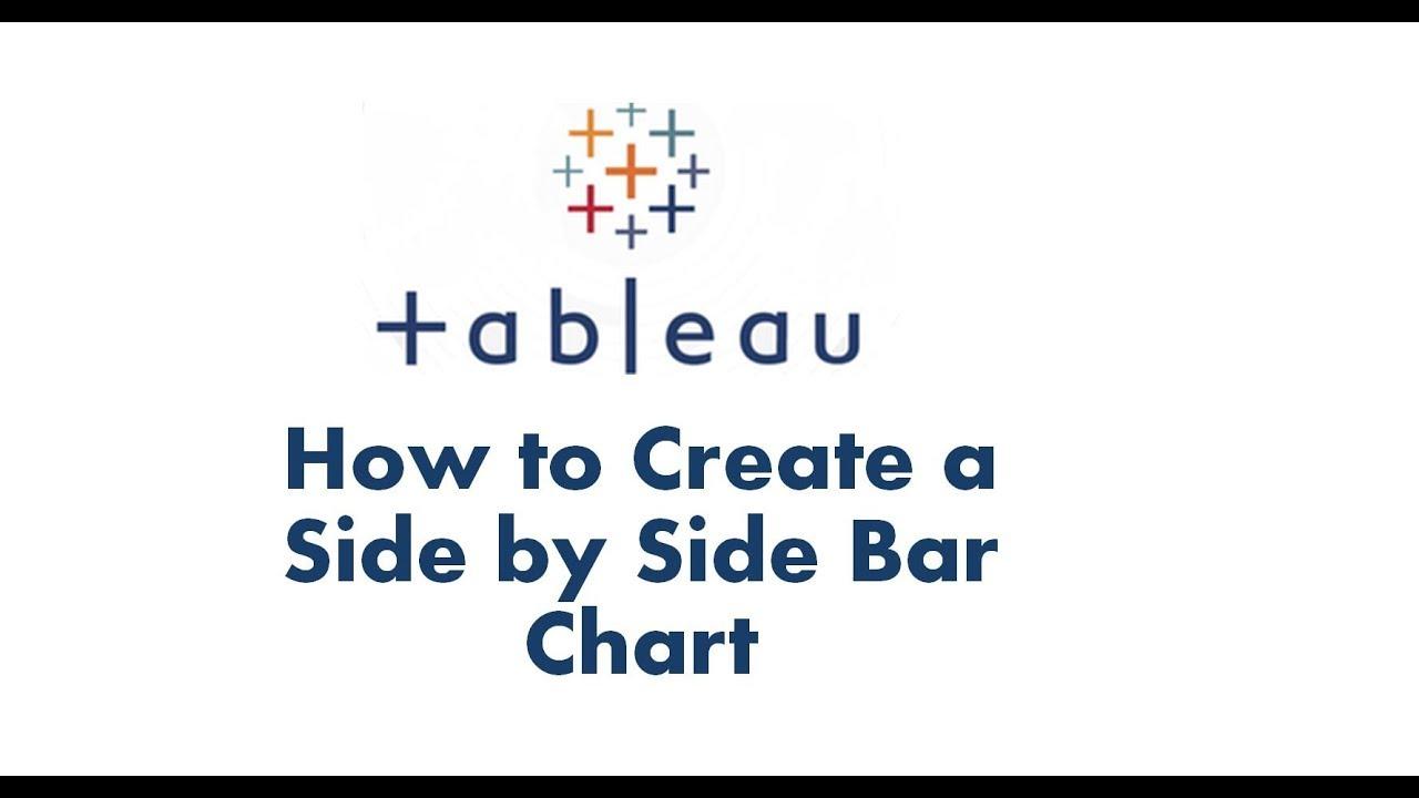 Tableau Tutorial 14   Side by Side Bar Chart in Tableau   Tableau Data  Visualization