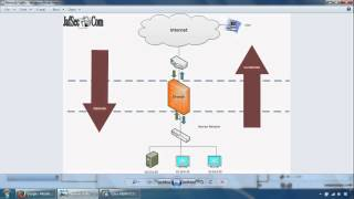 Cisco ASA Firewall Access Rules and Management Access Rules   Access Control Lists