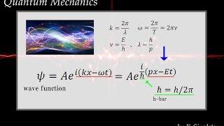 量子力学 Schrödinger方程式の単純な導出