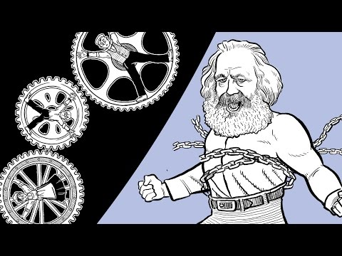 Karl Marx on Alienation
