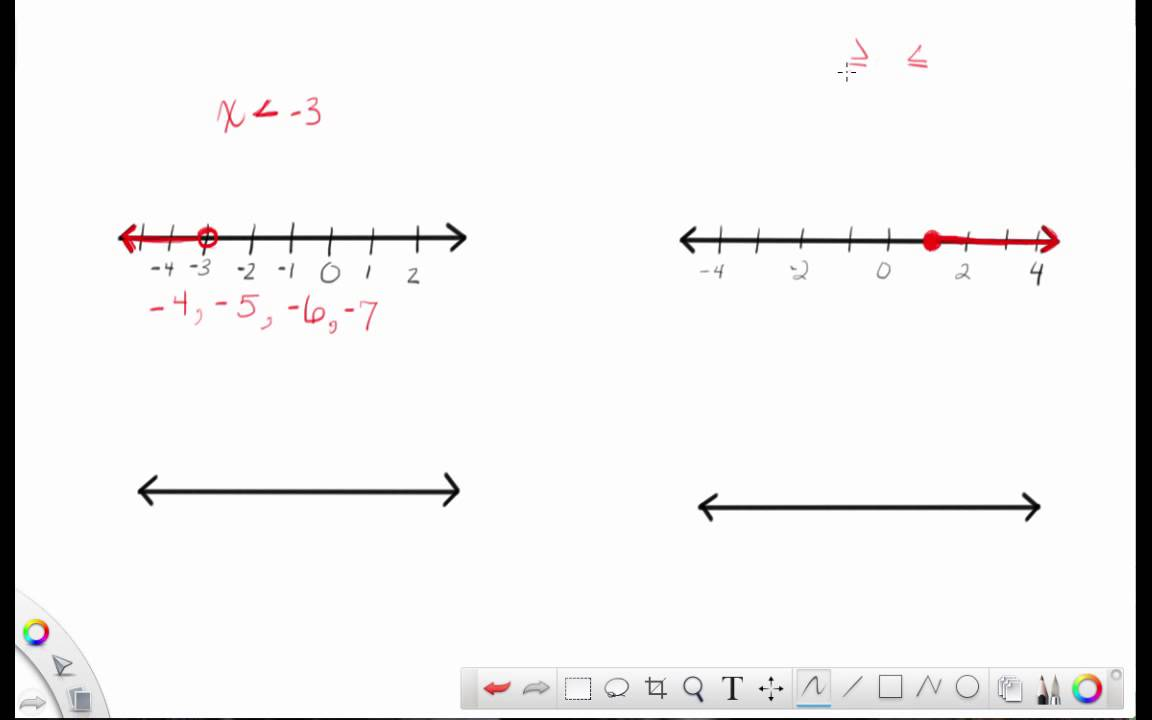 Writing Inequalities from Number Lines