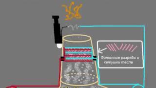 Плазменный электролиз воды. Тесла