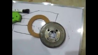 How to Sharpen the Blade of A Skiving Machine Part 1