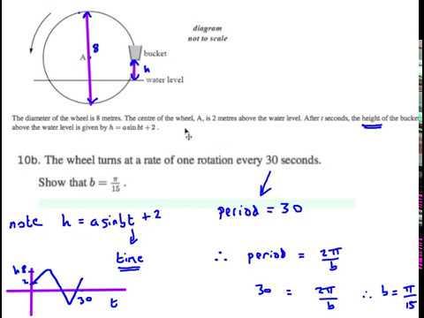 Ib math graph paper akbaeenw ib math graph paper ccuart Gallery