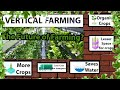 Vertical Farming | Explained by krkumar Insights