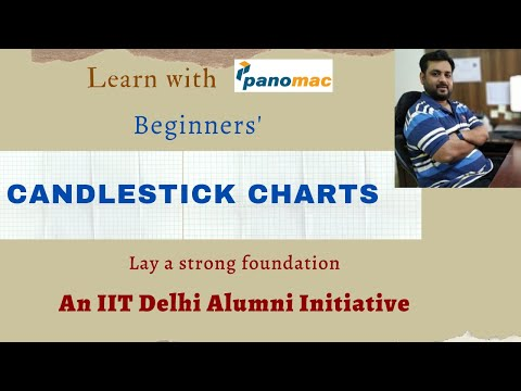 What are Candlestick Charts? | Beginners' | Learn with Panomac #2