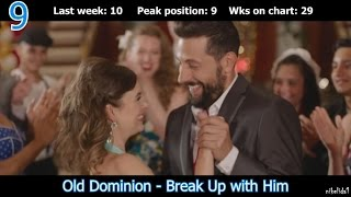 TOP 10 HOT COUNTRY SONGS (OCTOBER 10, 2015)