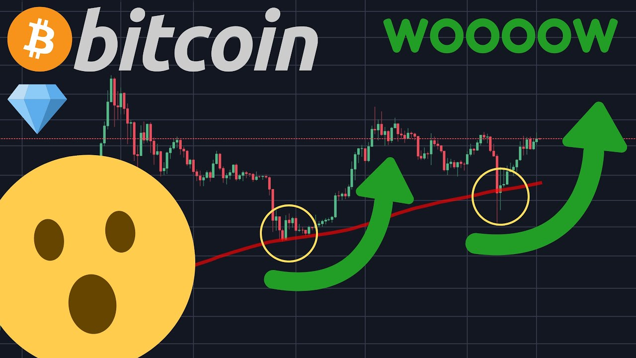 HUUGE BITCOIN MOVE COMING?!!!!!!!! GET READY!! WILL $10,500 BREAK?!