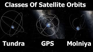 Geostationary, Molniya, Tundra, Polar & Sun Synchronous Orbits Explained