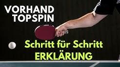 Vorhand Topspin Technik im Tischtennis | Bojan Besinger