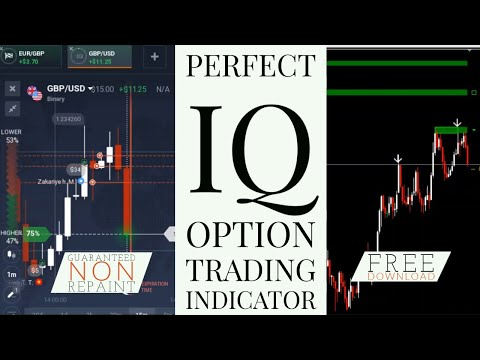 Perfect IQ Option Trading Indicator✅Guaranteed Non Repaint✅Metatrader 4✅Free Download🔥🔥🔥