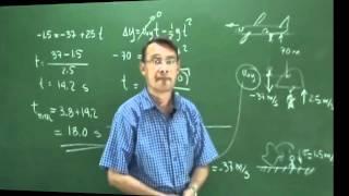 Clase 4, Problema 3 Caída Libre