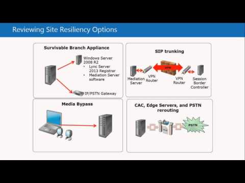 13 -  Microsoft Lync Server 2013 Jump Start -  Disaster Recovery