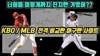 KBO와 MLB를 심층 비교한 미국 야구 통계 사이트!…