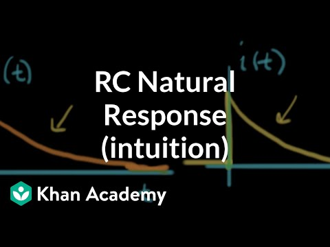 RC natural response intuition (1 of 3)