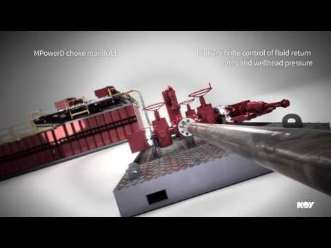 MPowerD Managed Pressure Drilling System - Land
