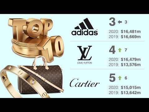 Top 10 Most Valuable Fashion Brands 2020