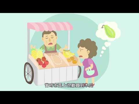 基因改造生物體木瓜