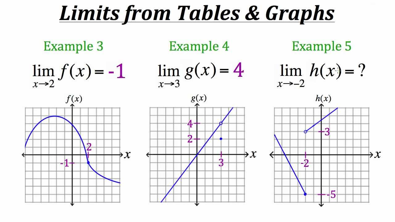 homework help on finding nth roots and rational exponents