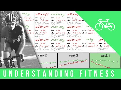 Cycling Tips Training For Cycling