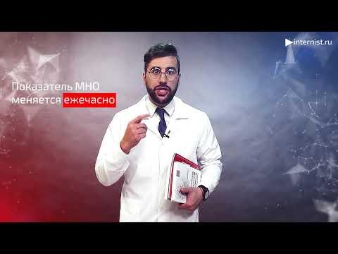 Контроль МНО при приеме варфарина обязателен!
