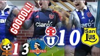 Reacción U.De Chile 1 vs San Luis 0 y Cobresal 1 vs Colo colo 3 | 20/05/2017 CAMPEON LA U