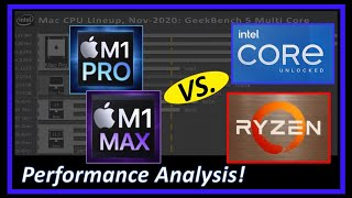 How will the Apple M1 Pro and M1 Max Perform Against AMD and Intel?  Performance Analysis-Geekbench