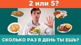 Сколько раз в день ты ешь? От этого зависит твой вес!