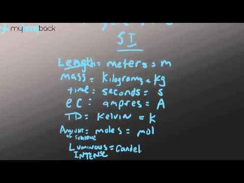 Learn Physics 1.1.2- SI International System (Standard Units)