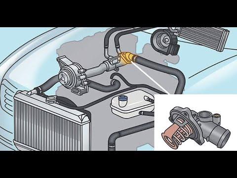 Araç termostad arızları ve testi