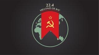 4 cifras sobre la dimensión y el poder de la URSS y Estados Unidos