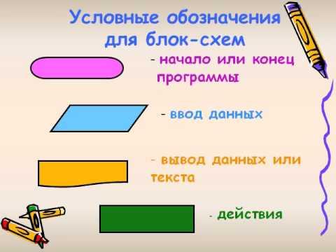 Блок схемы